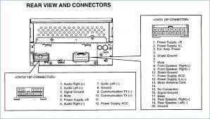 2002 subaru forester wiring diagram beautiful 2009 subaru forester 2002 subaru forester wiring diagram unique 2000 subaru forester wiring diagram of 2002 subaru forester wiring
