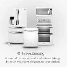 White Appliances on a Comeback The Estate of Things