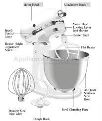 kitchenaid mixer parts. kitchenaid mixer spare parts