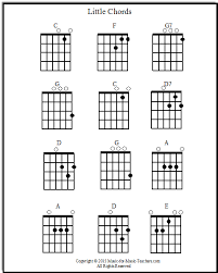 Chord Charts For Kids Guitar Chords Chart For Beginners Free