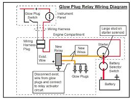 glow plug wiring diagram efcaviation com 7.3 idi glow plug controller bypass at 7 3 Glow Plug Wiring Diagram