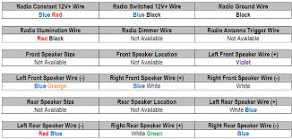 2007 hyundai sonata stereo wiring diagram wiring diagram and 2004 Hyundai Accent Radio Wiring Diagram 2009 hyundai sonata radio wiring diagram and hyundai elantra 2004 radio wire diagram