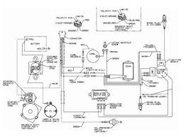 dixon ztr wiring diagram wiring diagram for troy bilt zero turn images wiring diagram troy in the harness connector there