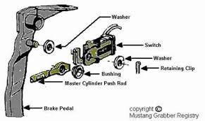 1966 jeep cj5 wiring diagram simple wiring diagram site jeep cj5 wiring diagram pdf wiring diagrams scematic jeep cj5 dash 1966 jeep cj5 wiring diagram