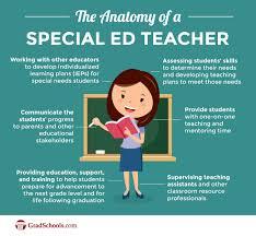 Special Education Masters Program Curriculum