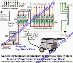 wiring diagrams home generator the wiring diagram readingrat net 3 Phase Generator Wiring Connections home wiring 3 phase the wiring diagram, wiring diagram 3 phase generator wiring diagram