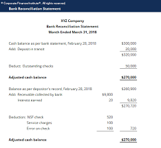 Bank Reconciliation Chart Bank Reconciliation Statement Template Download Free Excel
