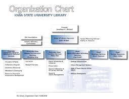 Iowa State Scholarship Chart Organization Chart University Library Iowa State University