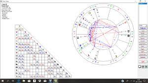 Cardi B Birth Chart Cardi B Birth Chart Mini Reading Horoscopes
