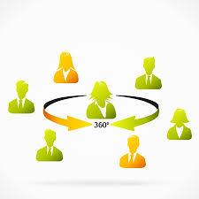 <b>10</b> Benefits Of <b>360 Degree</b> Feedback - Edge Training Systems