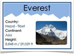 Image result for geographer Everest