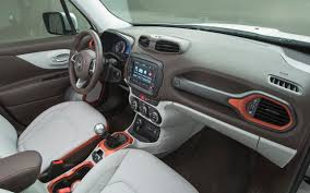 2016 Jeep Renegade Limited review - Detail of cars: GarageSpec ...