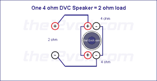 subwoofer wiring diagrams one 4 ohm dual voice coil dvc speaker voice coils wired in series recommended amplifier stable at 4 2 or 1 ohm mono