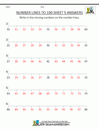 Homeschool Math Worksheets 5th Grade | Homeshealth.info