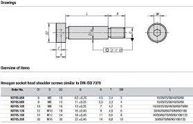 M12 Screw Dimensions