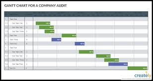 How To Audit A Company With Easy Visual Techniques Creately