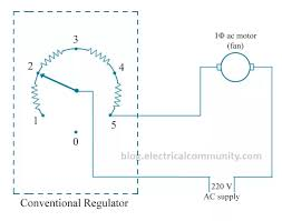 how does a fan speed regulator work quora the circuit diagram shown above explains very well about working of a conventional fan regulator when the knob is at position 1 the maximum resistance is