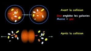 Teoría MOND y la materia oscura — Astronoo