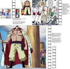 One Piece Height Chart Height Difference Of Some One Piece Monsters Onepiece