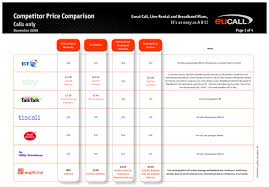 5 Psychological Studies On Pricing That You Absolutely Must Read