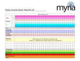 Daily Mood Chart For Bipolar Disorder Daily Mood Chart To Print Myria Daily Mood Feelings