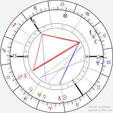 Queen Elizabeth Ii Birth Chart Horoscope Date Of Birth Astro