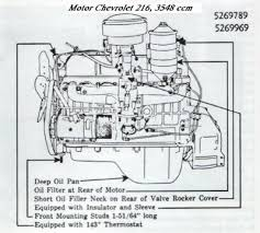 can chevrolet c8a varianty hup huw hua other
