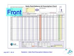 Fluid Chart Balance Paediatric Daily Fluid Prescription Balance Chart Ppt Download
