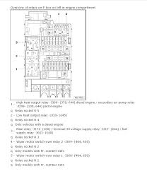 2011 jetta 2 5 fuse diagram wiring 2011 Vw Tiguan Fuse Diagram 2011 VW Tiguan Fuse Panel Diagram