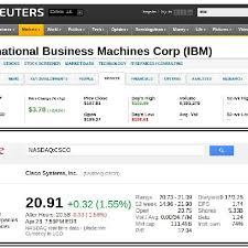 Detail Pages Of Stock Quotes From The Reuters And Google