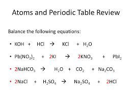 Atoms and Periodic Table Review - ppt video online download