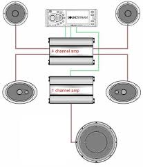 sub wiring solidfonts stereo amp and subwoofer wiring diagram diagrams