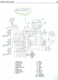 yamaha outboard motor wiring diagrams the wiring diagram 99 yamaha outboard wiring 99 wiring diagrams for car or truck wiring
