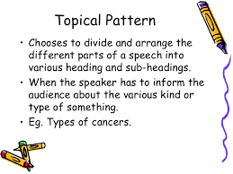 Topical Pattern Simple Public Speaking