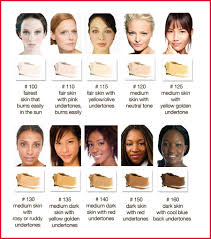 Skin Tone Chart With Names Judicious Makeup Skin Tone Chart Olive Skin Tones