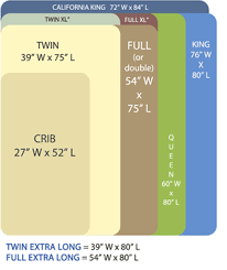 mattress sizes. Mattress Size Comparison Sizes E