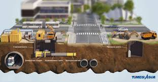 microtunneling. most microtunneling operations include a hydraulic jacking system to advance the mtbm and pipe string, closed loop slurry transport