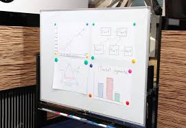 office whiteboard ideas. Whiteboard For Plots And Ideas In Meeting Room Office Center \u2014 Stock Photo S