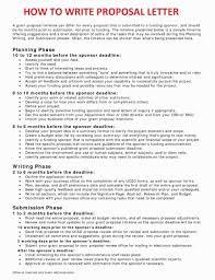 Thesaurus Resume Resume Template