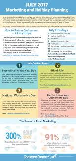 1298 best Content Marketing Tips \u0026 Ideas images on Pinterest ...