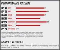 Tire Noise Rating Chart 2018 Tire Noise Rating Chart