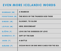 icelandic names why is the naming