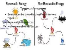 essay renewable energy sources life of a blind person essay essay renewable energy sources