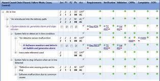 requirements traceability matrix templates risk traceability matrix example courtesy of gessnet 3 download