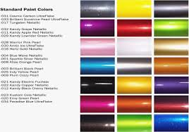 Green Car Paint Chart Paint Colour Charts Online Charts Collection