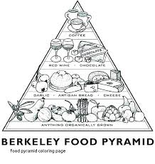 Food Pyramid Coloring Page Goldenmagme