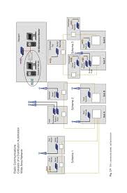 electrical transmission systems and smart grids different 13