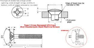 Phillips Head Screw Size Chart Phillips Oval Countersunk Head Machine Screw Dimensions