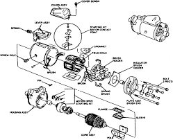 starting and charging system exploded view of a typical starter motor