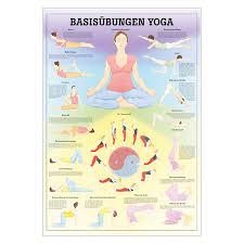 Wall Chart Basic Exercises Yoga Lxw 100x70 Cm